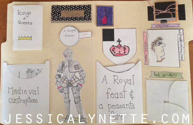 inside pages of middle ages themed lapbook for homeschool history lessons